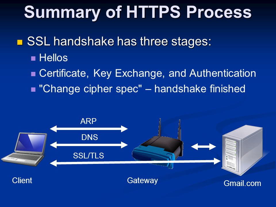 Summary of HTTPS Process SSL handshake has three stages: SSL handshake has three stages: Hellos Certificate, Key Exchange, and Authentication Change cipher spec – handshake finished ClientGateway Gmail.com ARP DNS SSL/TLS