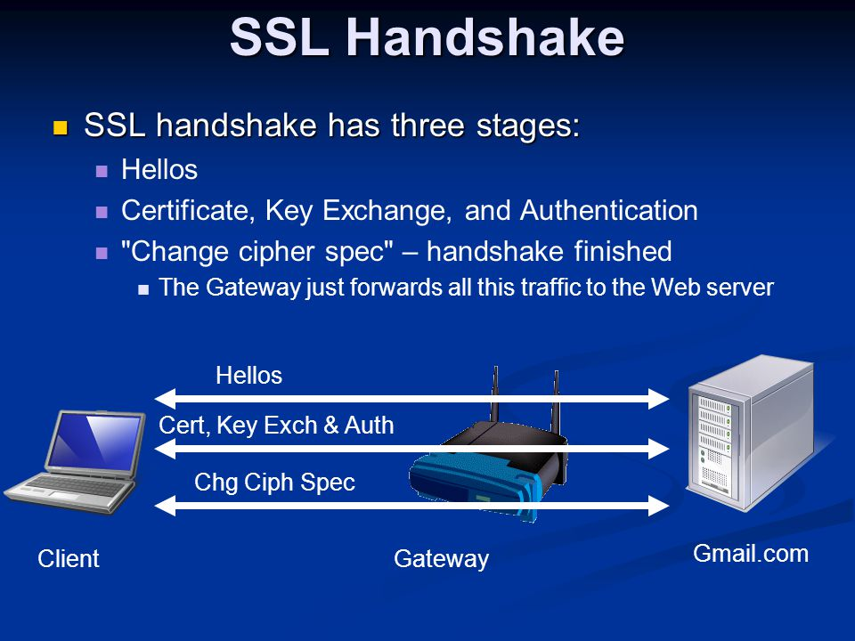 SSL Handshake SSL handshake has three stages: SSL handshake has three stages: Hellos Certificate, Key Exchange, and Authentication Change cipher spec – handshake finished The Gateway just forwards all this traffic to the Web server ClientGateway Gmail.com Hellos Cert, Key Exch & Auth Chg Ciph Spec