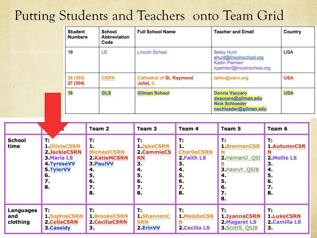 Putting Students and Teachers onto Team Grid