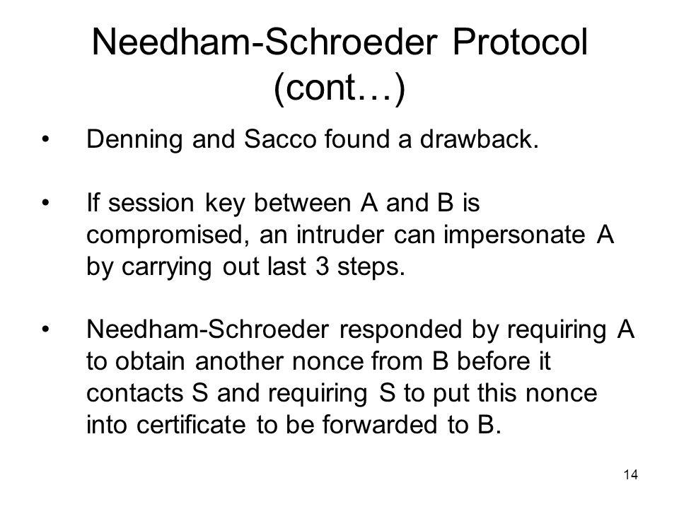 14 Needham-Schroeder Protocol (cont…) Denning and Sacco found a drawback.