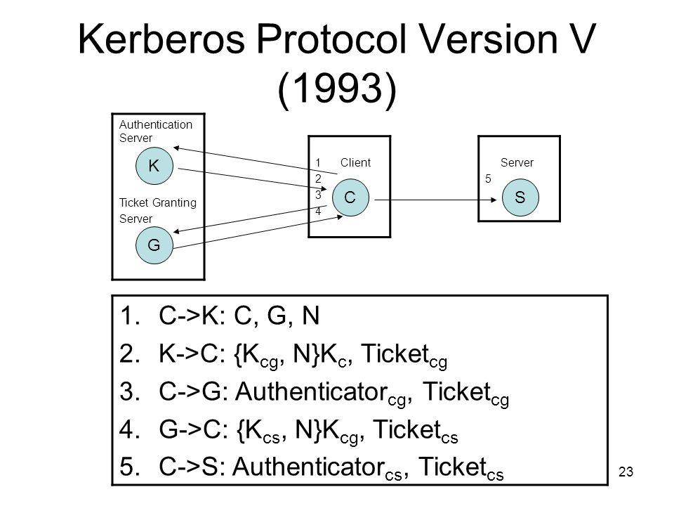 23 Kerberos Protocol Version V (1993) Authentication Server Ticket Granting Server K G 1 Client 2 3 4 Server 5 CS 1.C->K: C, G, N 2.K->C: {K cg, N}K c, Ticket cg 3.C->G: Authenticator cg, Ticket cg 4.G->C: {K cs, N}K cg, Ticket cs 5.C->S: Authenticator cs, Ticket cs