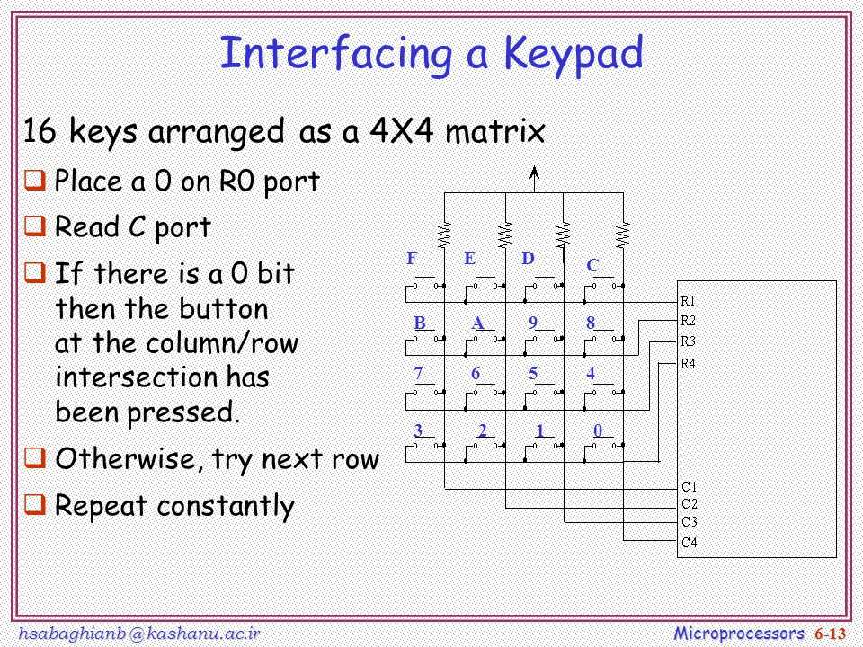 hsabaghianb @ kashanu.ac.ir Microprocessors 6-13 Interfacing a Keypad 16 keys arranged as a 4X4 matrix  Place a 0 on R0 port  Read C port  If there is a 0 bit then the button at the column/row intersection has been pressed.