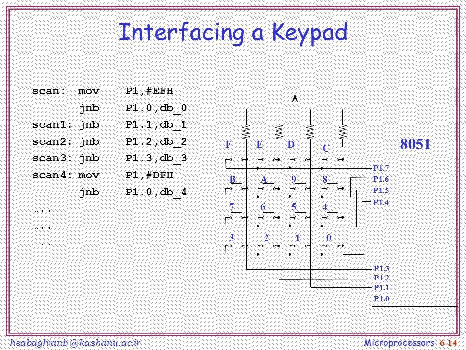 hsabaghianb @ kashanu.ac.ir Microprocessors 6-14 Interfacing a Keypad scan:movP1,#EFH jnbP1.0,db_0 scan1:jnbP1.1,db_1 scan2:jnbP1.2,db_2 scan3:jnbP1.3,db_3 scan4:movP1,#DFH jnbP1.0,db_4 …..