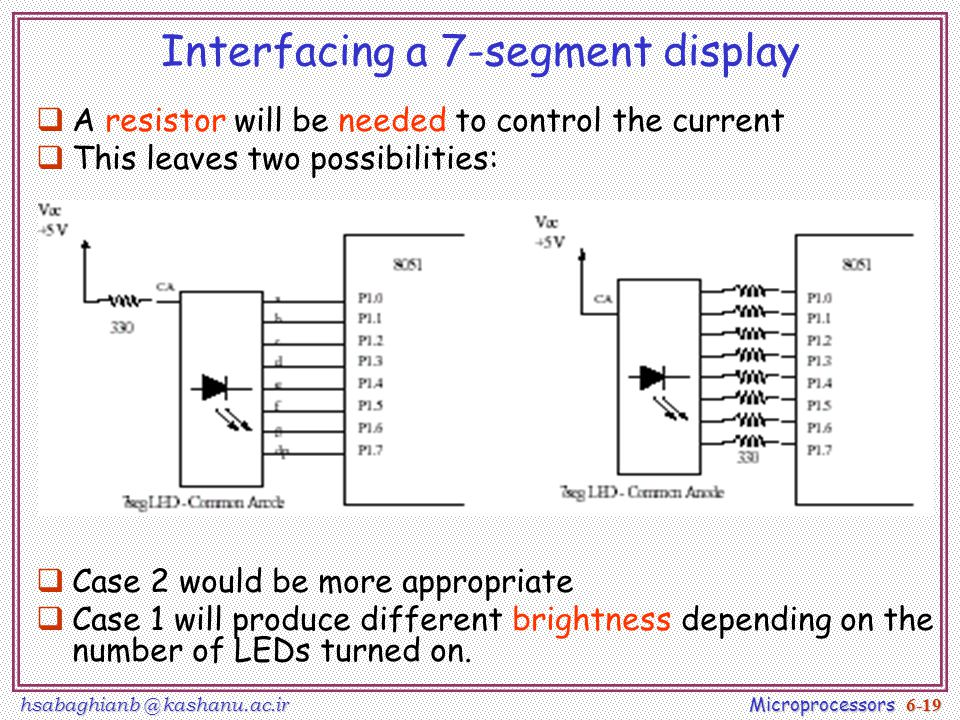 hsabaghianb @ kashanu.ac.ir Microprocessors 6-19 Interfacing a 7-segment display  A resistor will be needed to control the current  This leaves two possibilities:  Case 2 would be more appropriate  Case 1 will produce different brightness depending on the number of LEDs turned on.