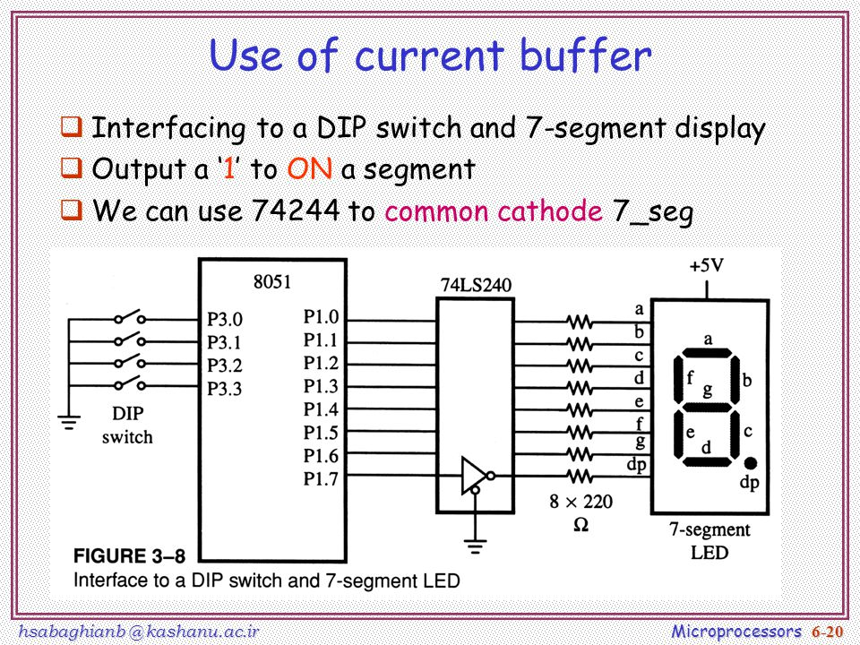 hsabaghianb @ kashanu.ac.ir Microprocessors 6-20 Use of current buffer  Interfacing to a DIP switch and 7-segment display  Output a '1' to ON a segment  We can use 74244 to common cathode 7_seg