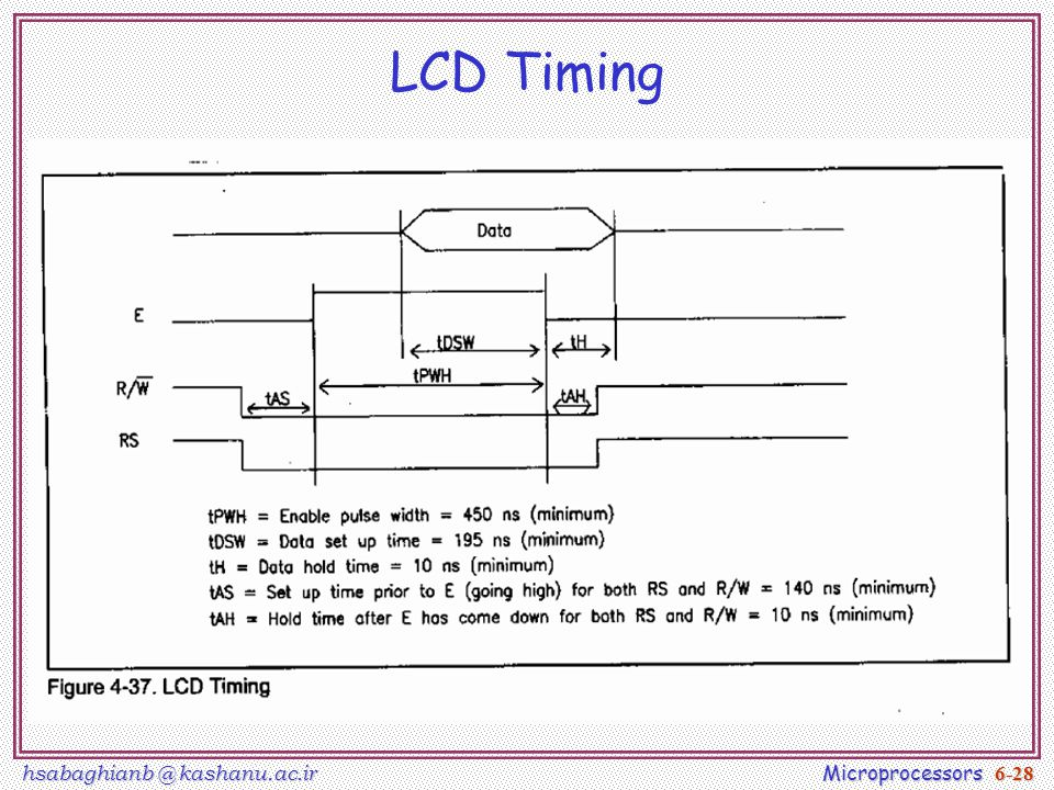 hsabaghianb @ kashanu.ac.ir Microprocessors 6-28 LCD Timing