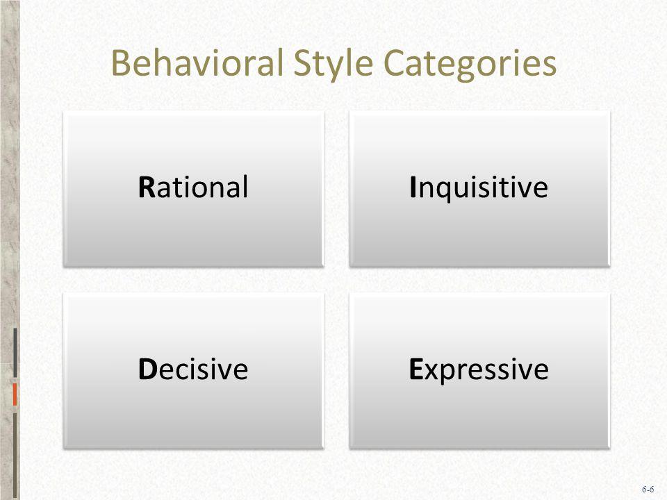 6-6 Behavioral Style Categories RationalInquisitive DecisiveExpressive