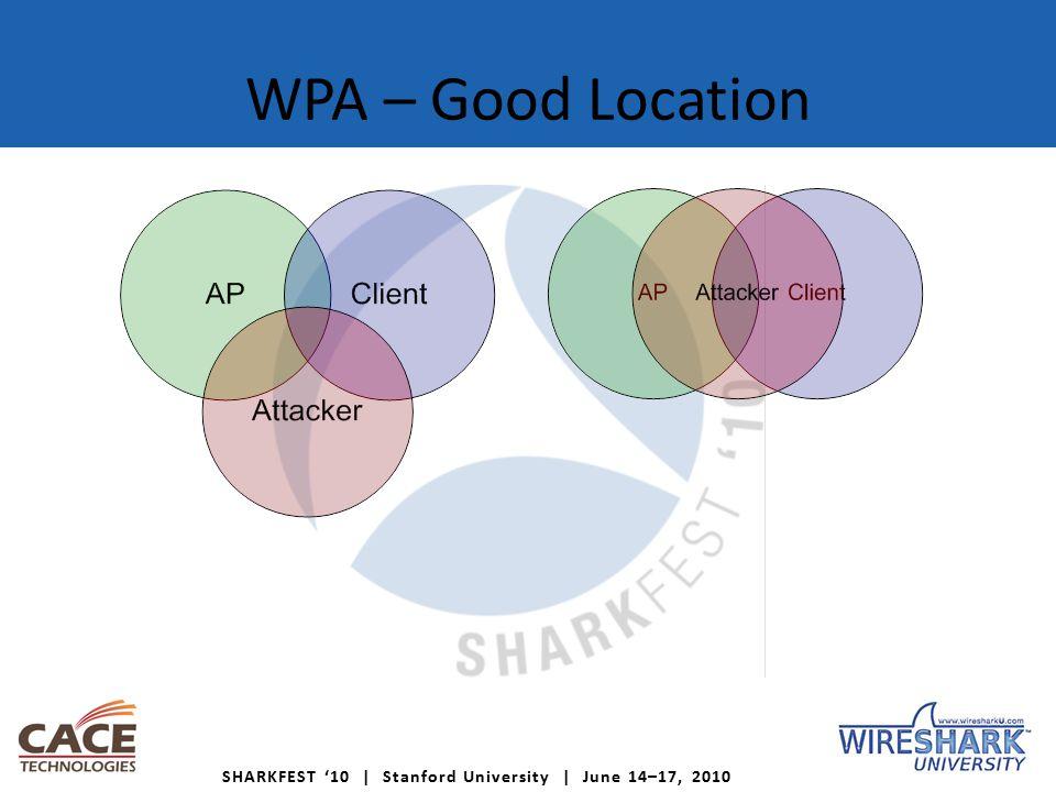 SHARKFEST '10 | Stanford University | June 14–17, 2010 WPA – Good Location