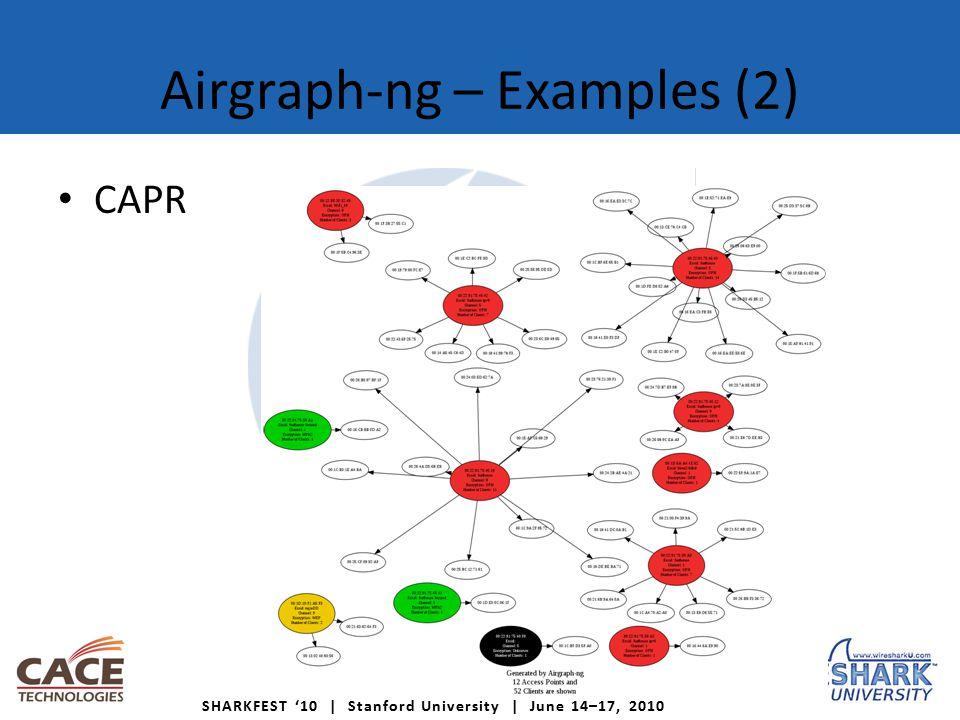 SHARKFEST '10 | Stanford University | June 14–17, 2010 Airgraph-ng – Examples (2) CAPR