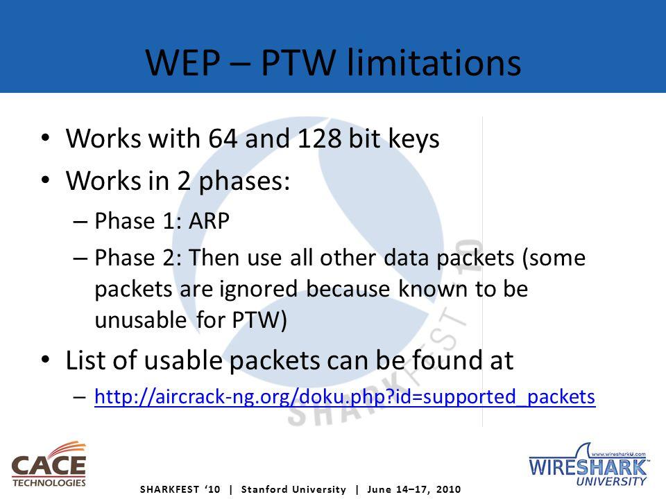 SHARKFEST '10   Stanford University   June 14–17, 2010 Agenda WEP WPA Choose hardware Wireless reconnaissance – Airgraph-ng – GISKismet