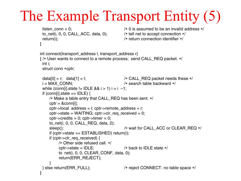 The Example Transport Entity (5)