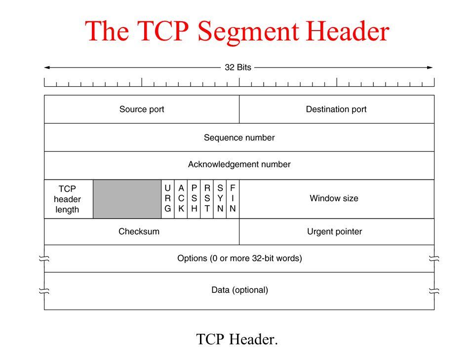 The TCP Segment Header TCP Header.
