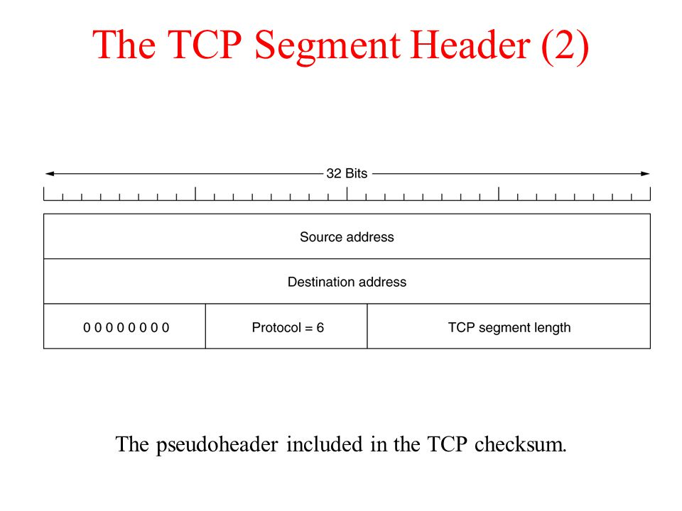 The TCP Segment Header (2) The pseudoheader included in the TCP checksum.