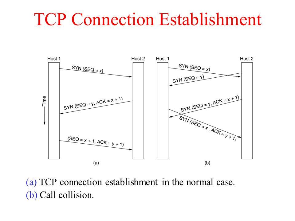 TCP Connection Establishment (a) TCP connection establishment in the normal case. (b) Call collision. 6-31