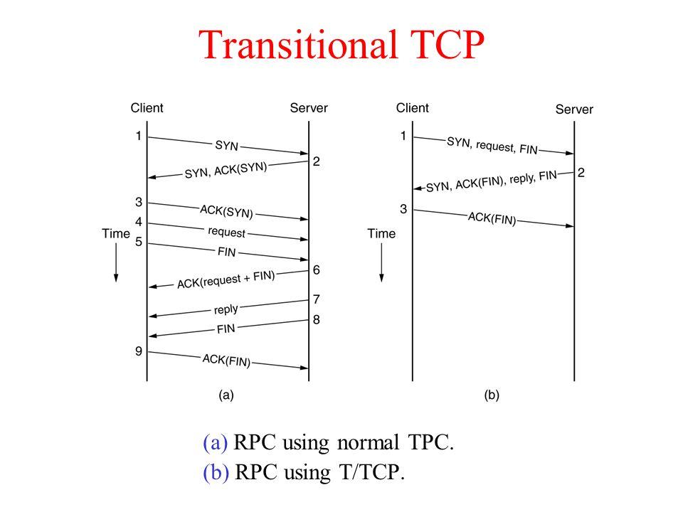 Transitional TCP (a) RPC using normal TPC. (b) RPC using T/TCP.