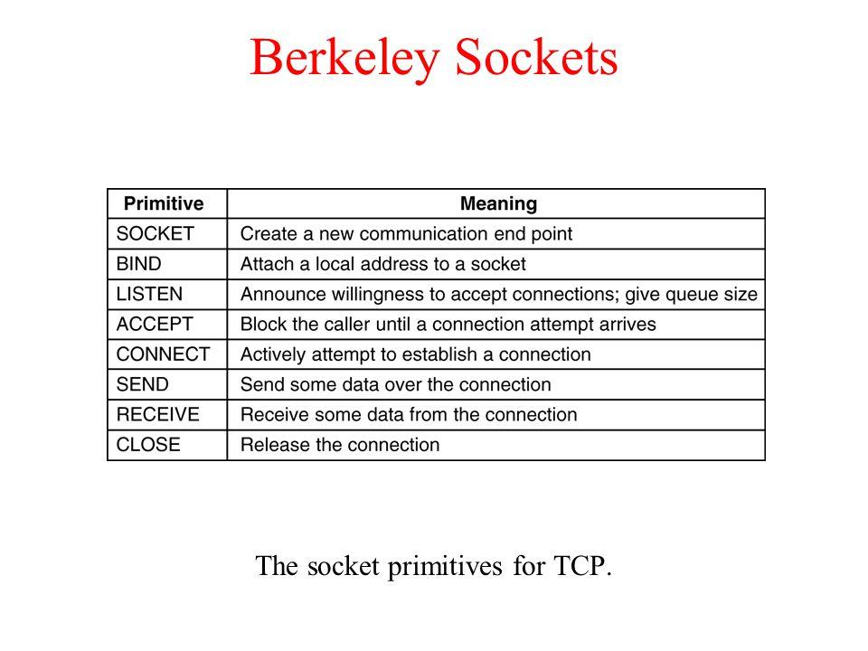 Berkeley Sockets The socket primitives for TCP.
