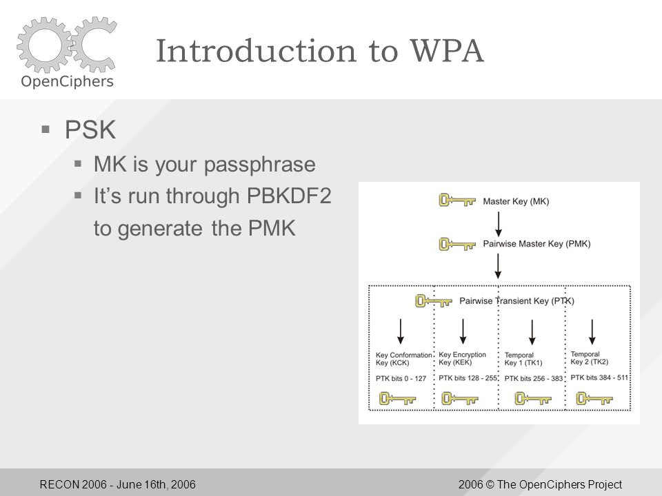 RECON 2006 - June 16th, 20062006 © The OpenCiphers Project Introduction to WPA  PSK  MK is your passphrase  It's run through PBKDF2 to generate the PMK