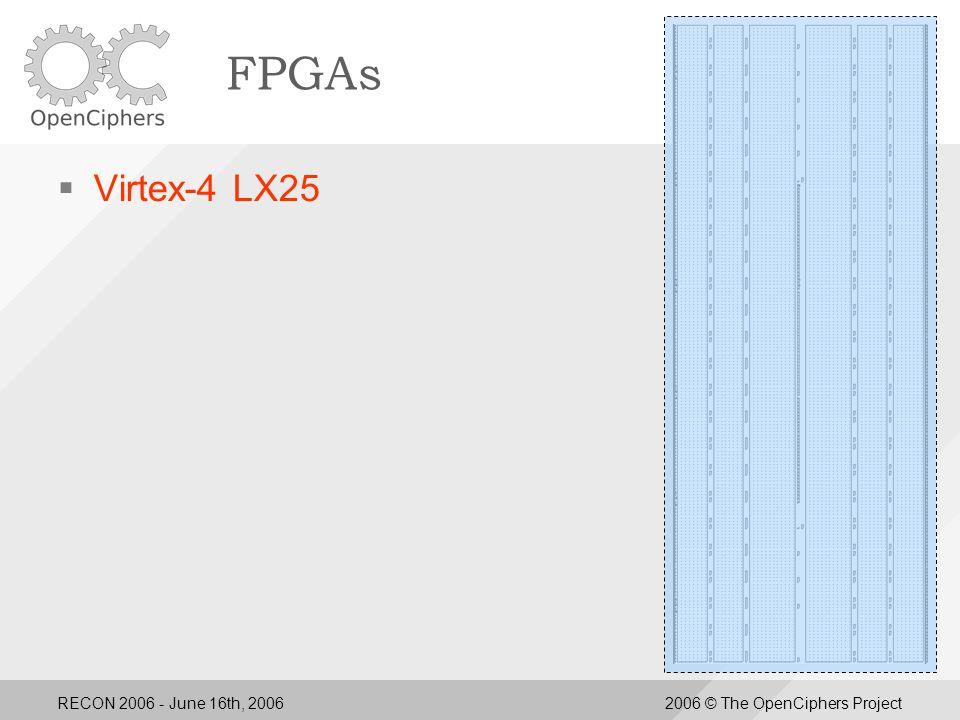 RECON 2006 - June 16th, 20062006 © The OpenCiphers Project pico-wepcrack RC4 Computer RC4 Keygen Start: 0 End: 16 PRGA: bling PRGA: meow PRGA: bling PRGA: yo