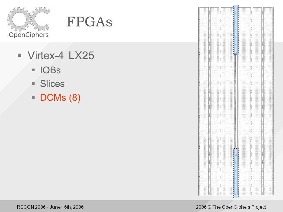RECON 2006 - June 16th, 20062006 © The OpenCiphers Project FPGA coWPAtty SHA-1 0 1 2 3 4 5 7 6 8 9 10 11 12 13 14 15 16 … 254 255 Computer