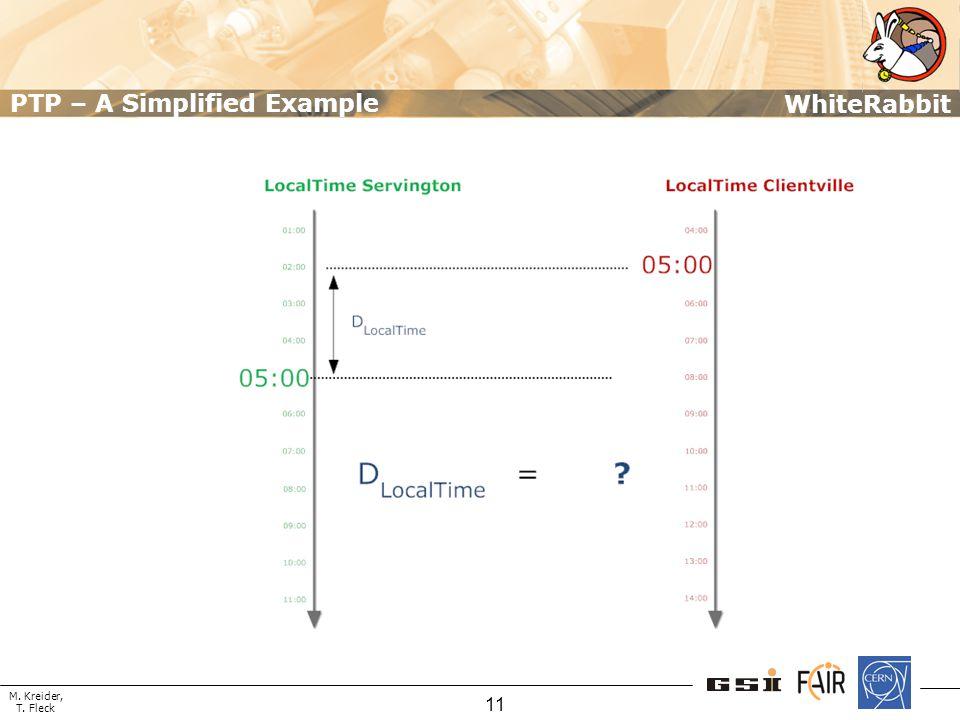 M. Kreider, T. Fleck WhiteRabbit 11 PTP – A Simplified Example