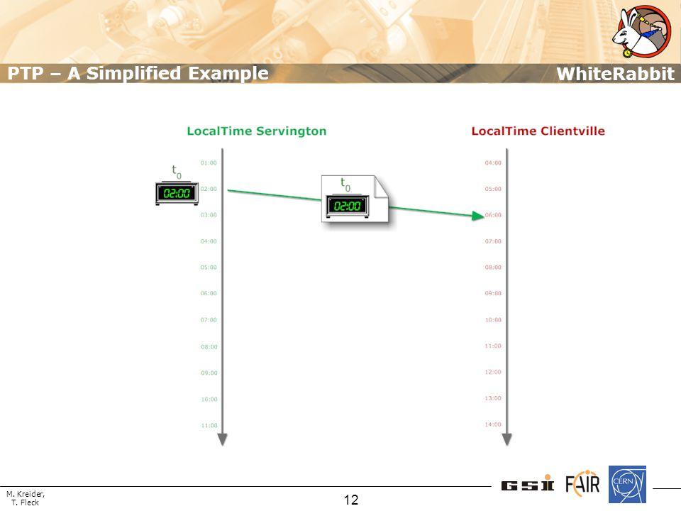 M. Kreider, T. Fleck WhiteRabbit 12 PTP – A Simplified Example