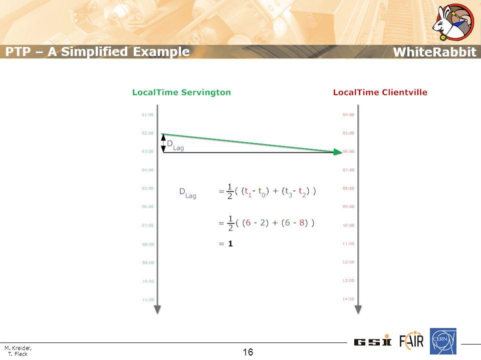M. Kreider, T. Fleck WhiteRabbit 16 PTP – A Simplified Example