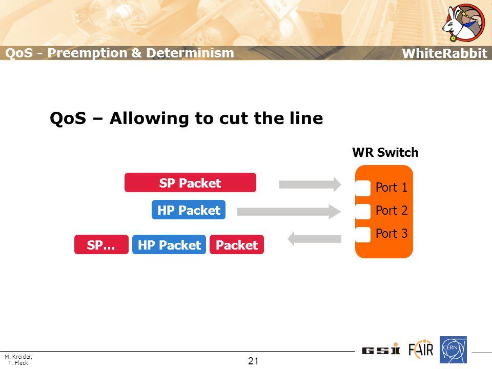 M. Kreider, T. Fleck WhiteRabbit 21 Port 1 Port 2 Port 3 WR Switch SP Packet HP Packet SP…HP PacketPacket QoS - Preemption & Determinism QoS – Allowin