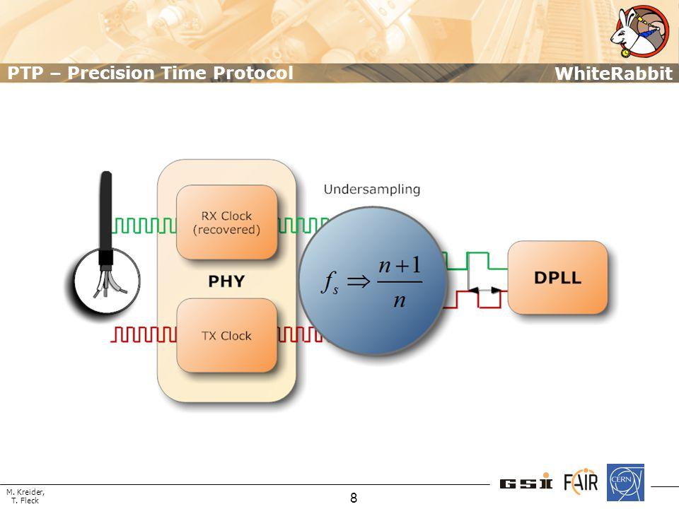 M. Kreider, T. Fleck WhiteRabbit 8 PTP – Precision Time Protocol