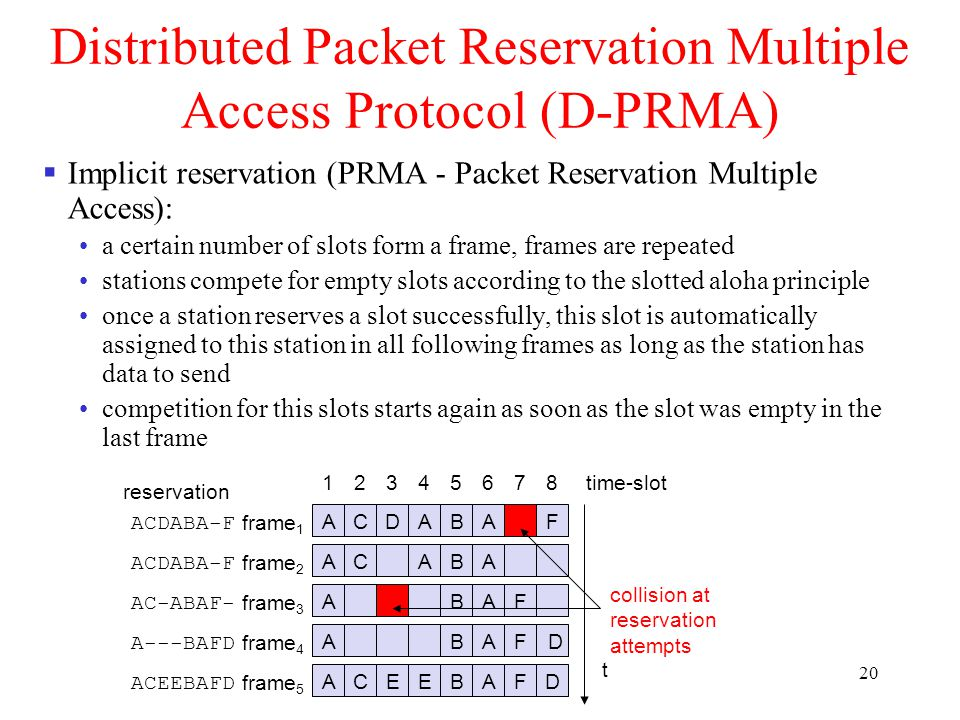 20 Distributed Packet Reservation Multiple Access Protocol (D-PRMA)  Implicit reservation (PRMA - Packet Reservation Multiple Access): a certain number of slots form a frame, frames are repeated stations compete for empty slots according to the slotted aloha principle once a station reserves a slot successfully, this slot is automatically assigned to this station in all following frames as long as the station has data to send competition for this slots starts again as soon as the slot was empty in the last frame frame 1 frame 2 frame 3 frame 4 frame 5 12345678time-slot collision at reservation attempts ACDABA F AC ABA A BAF A BAF D ACEEBAFD t ACDABA-F AC-ABAF- A---BAFD ACEEBAFD reservation