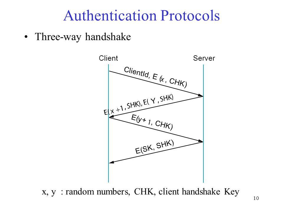 10 Authentication Protocols Three-way handshake ClientServer ClientId, E (, CHK) E( y +, CHK) E(SK, SHK) Y x, y : random numbers, CHK, client handshake Key