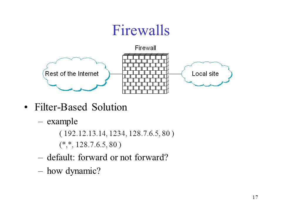 17 Firewalls Filter-Based Solution –example ( 192.12.13.14, 1234, 128.7.6.5, 80 ) (*,*, 128.7.6.5, 80 ) –default: forward or not forward.