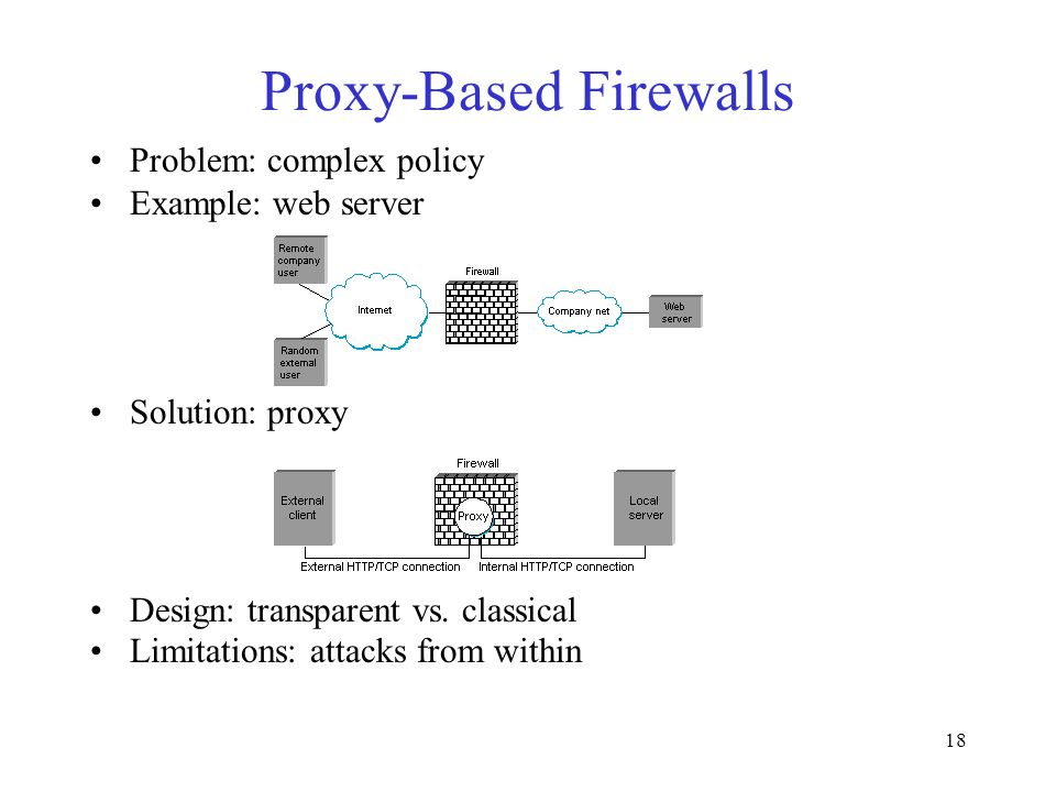 18 Proxy-Based Firewalls Problem: complex policy Example: web server Solution: proxy Design: transparent vs. classical Limitations: attacks from withi