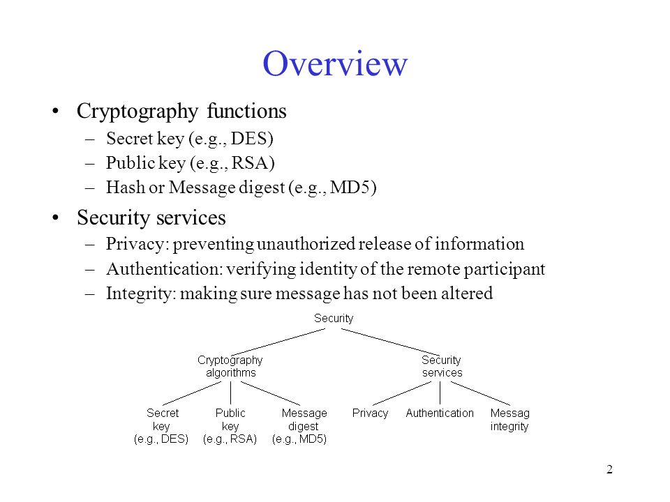 2 Overview Cryptography functions –Secret key (e.g., DES) –Public key (e.g., RSA) –Hash or Message digest (e.g., MD5) Security services –Privacy: preventing unauthorized release of information –Authentication: verifying identity of the remote participant –Integrity: making sure message has not been altered