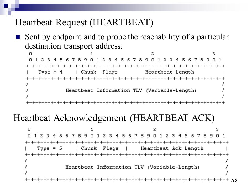 32 Heartbeat Request (HEARTBEAT) Sent by endpoint and to probe the reachability of a particular destination transport address.