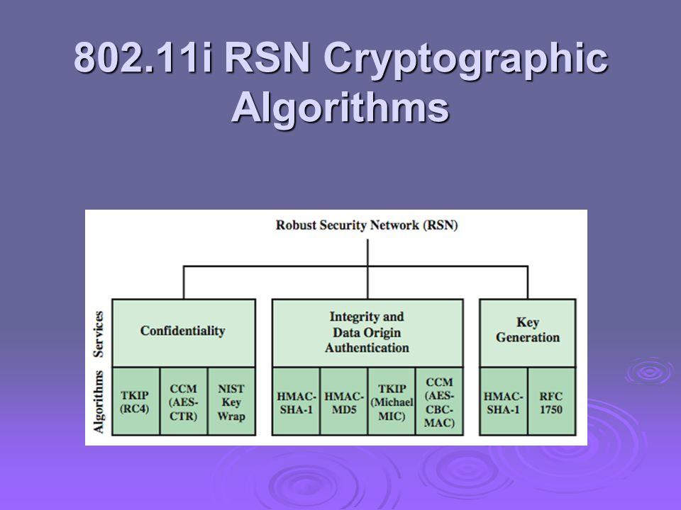 802.11i RSN Cryptographic Algorithms