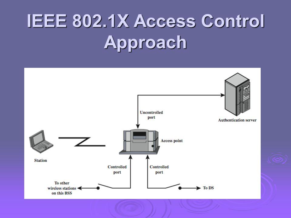 IEEE 802.1X Access Control Approach