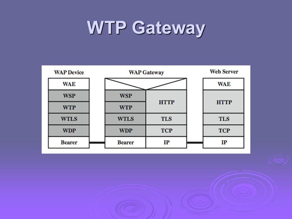 WTP Gateway