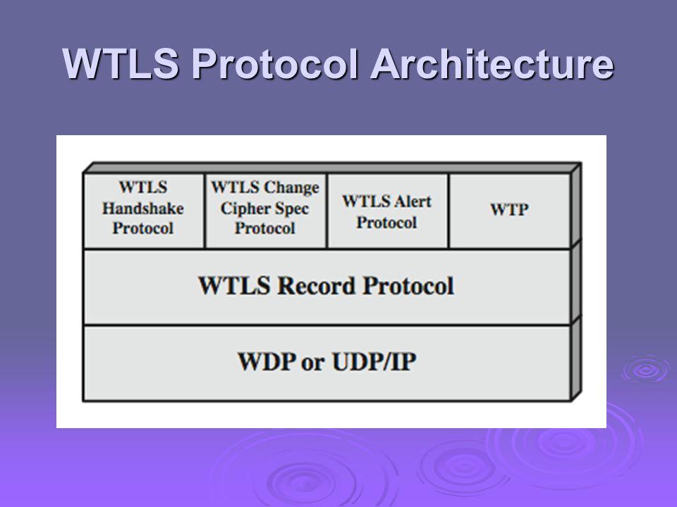 WTLS Protocol Architecture
