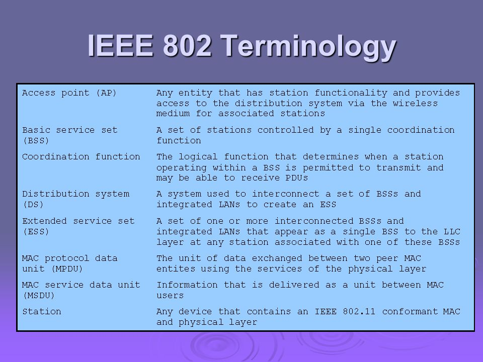 IEEE 802 Terminology