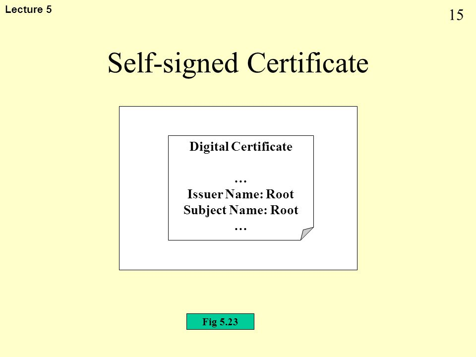 15 Lecture 5 Self-signed Certificate Fig 5.23 Digital Certificate … Issuer Name: Root Subject Name: Root …