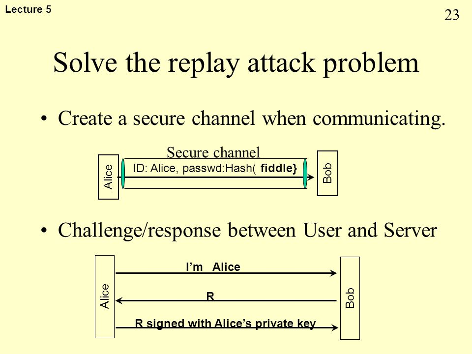 23 Lecture 5 Solve the replay attack problem Create a secure channel when communicating. Challenge/response between User and Server Alice Bob ID: Alic