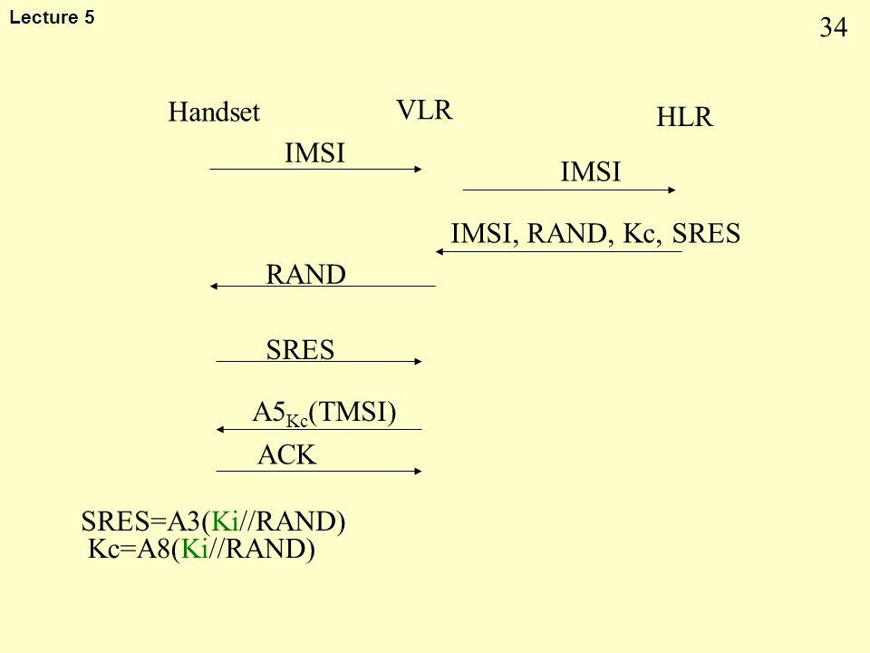 34 Lecture 5 Handset VLR HLR IMSI IMSI, RAND, Kc, SRES RAND SRES A5 Kc (TMSI) Kc=A8(Ki//RAND) SRES=A3(Ki//RAND) ACK