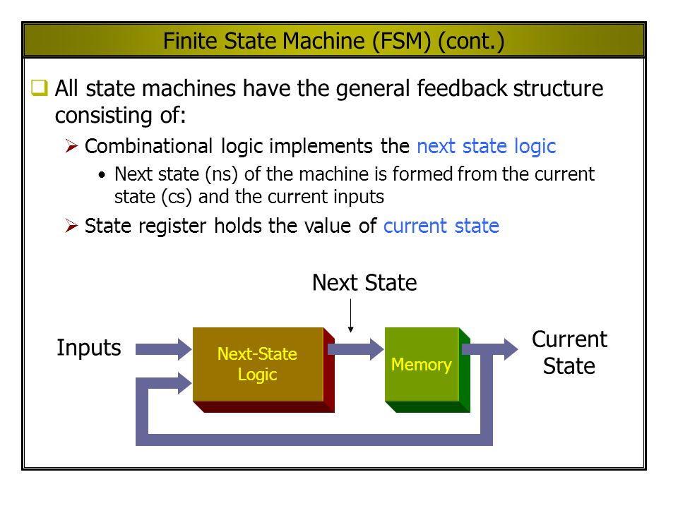 Finite State Machine (FSM) (cont.) Next-State Logic Memory Inputs Current State Next State  All state machines have the general feedback structure co