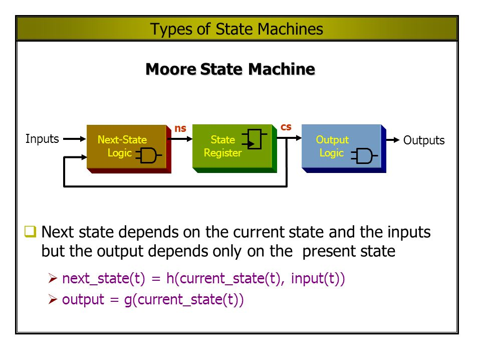 Types of State Machines Moore State Machine  Next state depends on the current state and the inputs but the output depends only on the present state