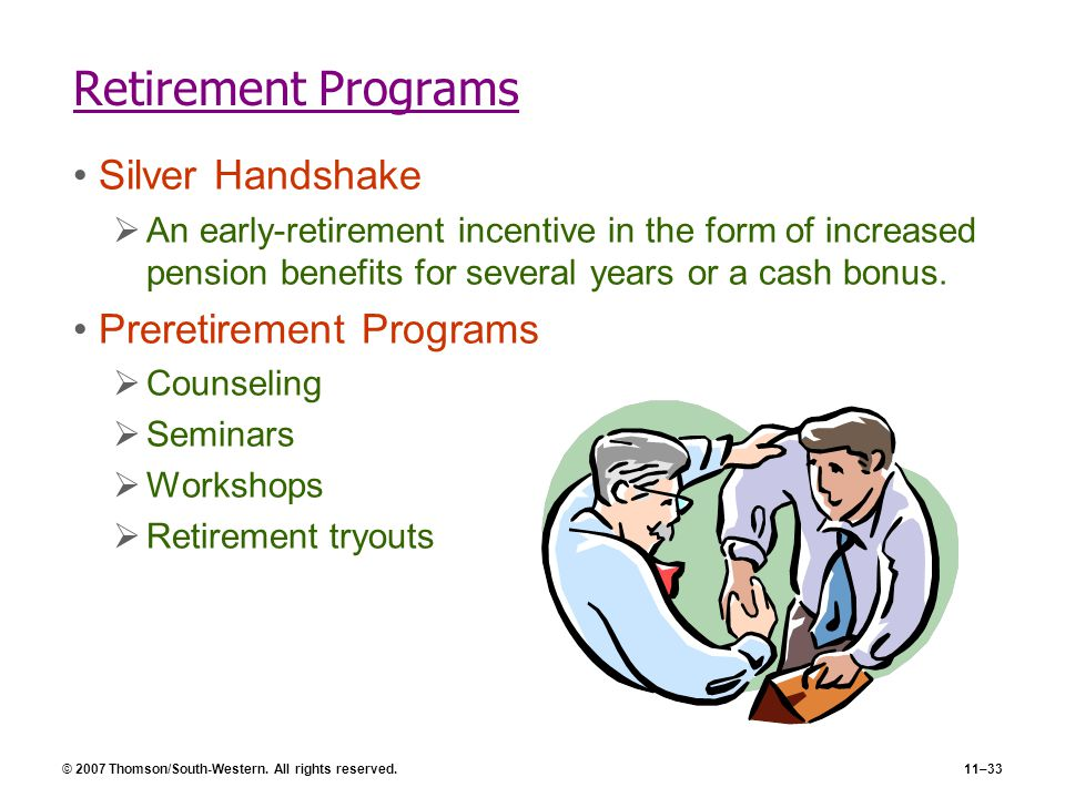 © 2007 Thomson/South-Western. All rights reserved.11–33 Retirement Programs Silver Handshake  An early-retirement incentive in the form of increased