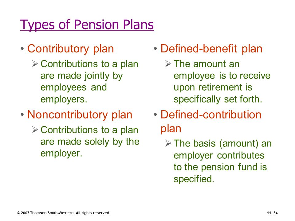 © 2007 Thomson/South-Western. All rights reserved.11–34 Types of Pension Plans Contributory plan  Contributions to a plan are made jointly by employe