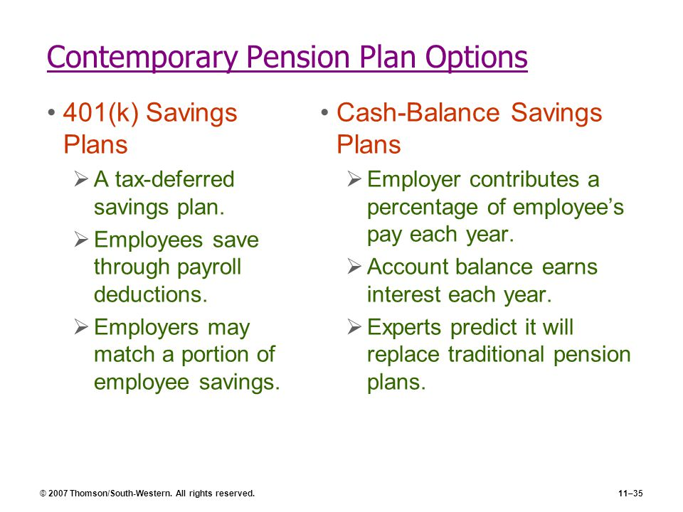 © 2007 Thomson/South-Western. All rights reserved.11–35 Contemporary Pension Plan Options 401(k) Savings Plans  A tax-deferred savings plan.  Employ