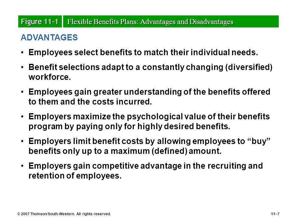 © 2007 Thomson/South-Western. All rights reserved.11–7 Figure 11–1 Flexible Benefits Plans: Advantages and Disadvantages ADVANTAGES Employees select b