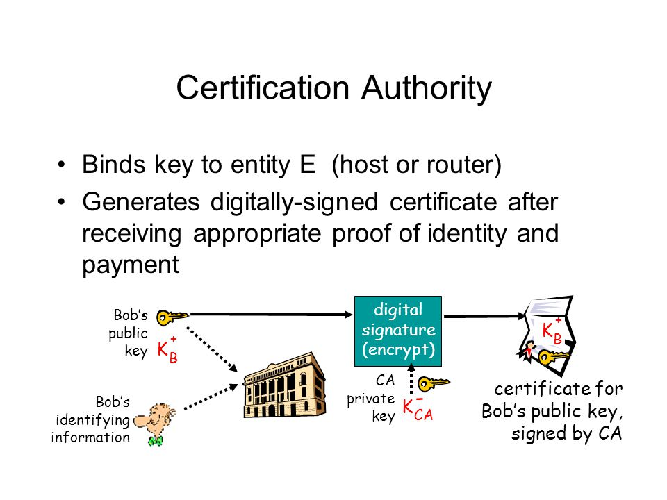 Certification Authority Binds key to entity E (host or router) Generates digitally-signed certificate after receiving appropriate proof of identity an
