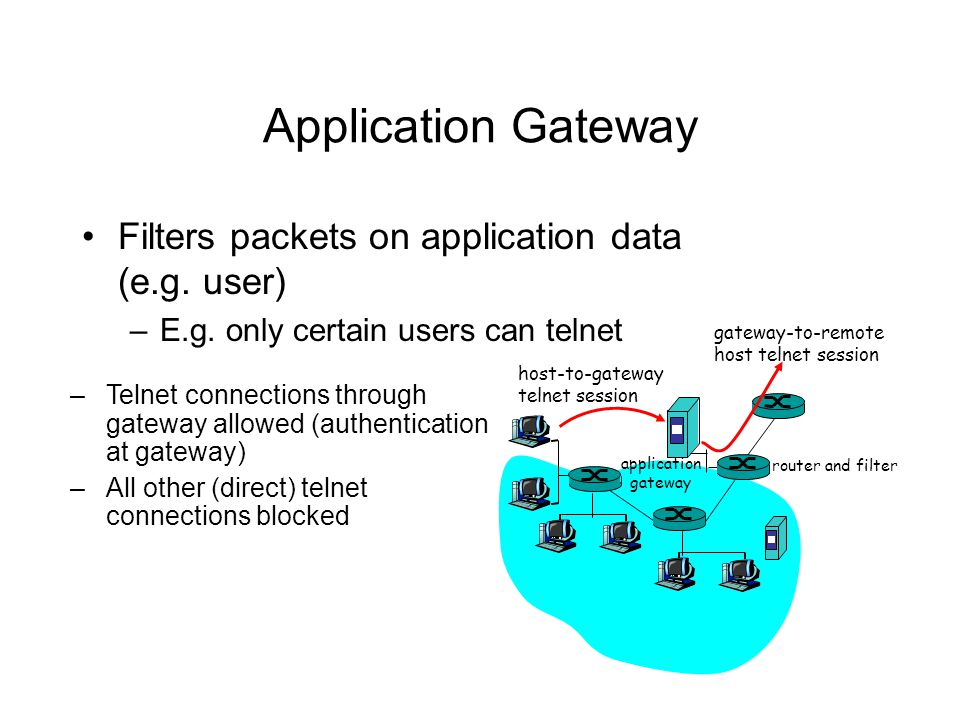 Application Gateway Filters packets on application data (e.g. user) –E.g. only certain users can telnet host-to-gateway telnet session gateway-to-remo